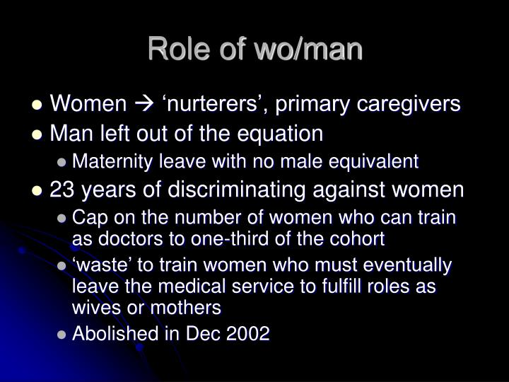 Role of wo/man