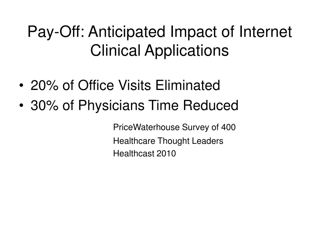 Pay-Off: Anticipated Impact of Internet Clinical Applications