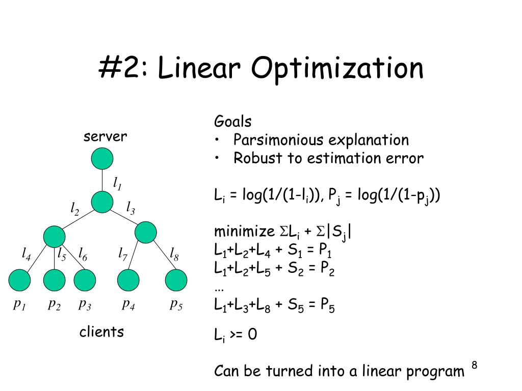 #2: Linear Optimization