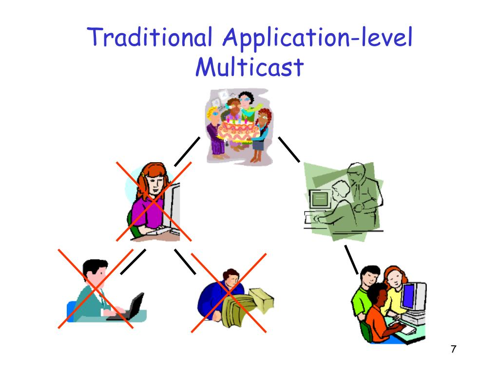 Traditional Application-level Multicast
