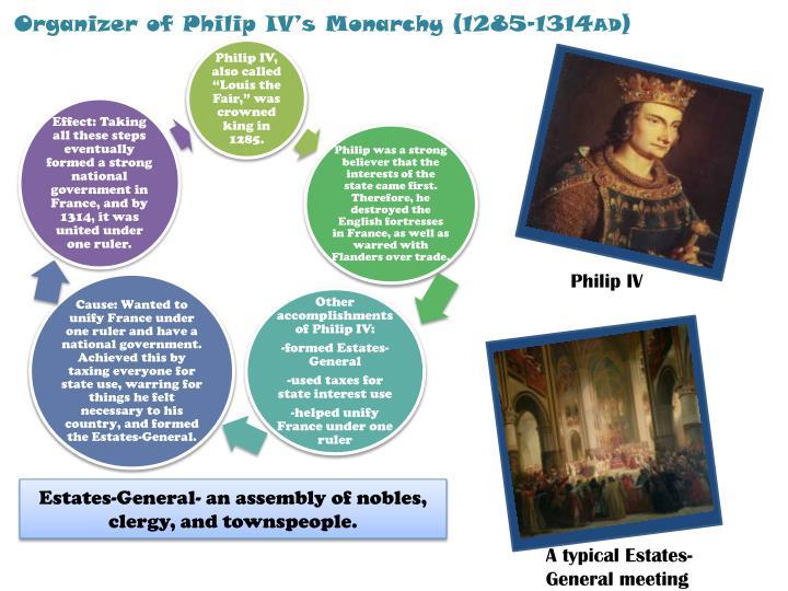 Organizer of Philip IV's Monarchy (1285-1314