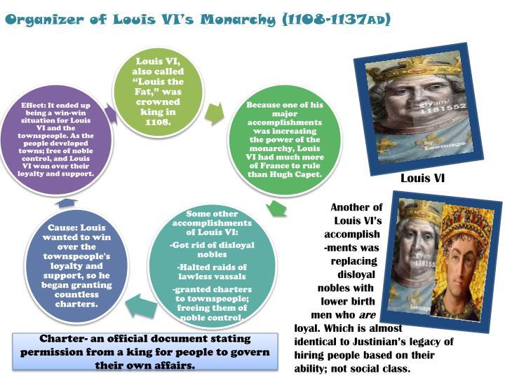 Organizer of Louis VI's Monarchy (1108-1137