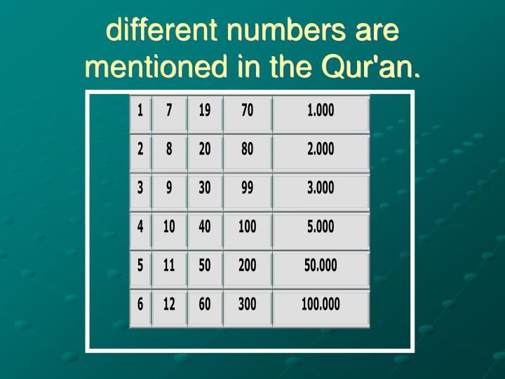different numbers are mentioned in the Qur'an.