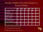florida s public university system vs selected states