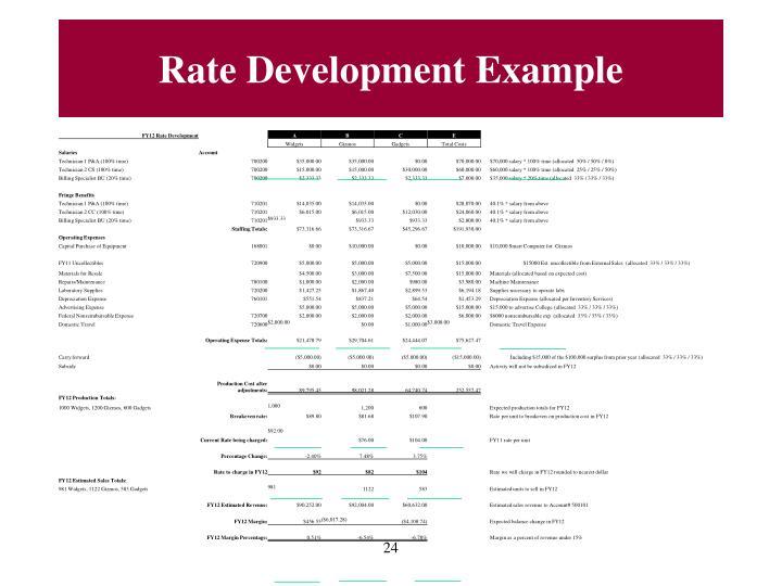 Rate Development Example