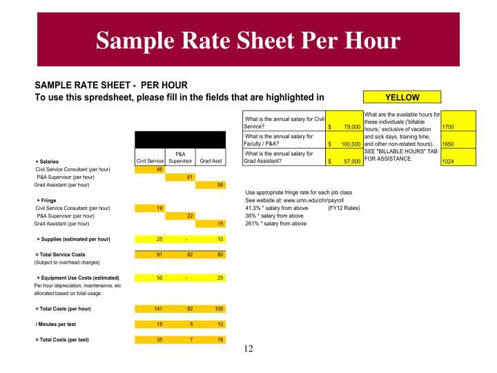 Sample Rate Sheet Per Hour