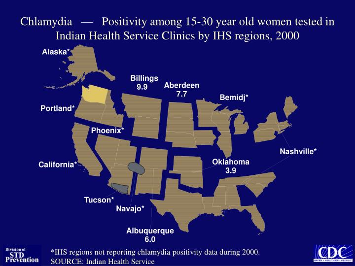 Chlamydia   —   Positivity among 15-30 year old women tested in