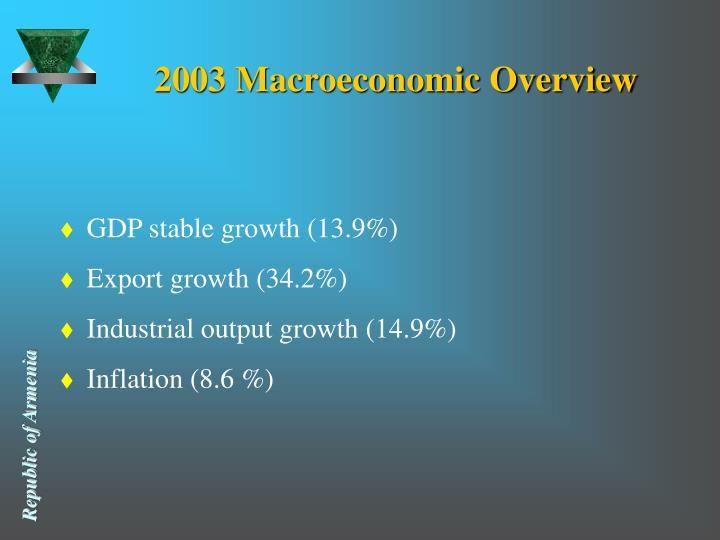2003 Macroeconomic Overview