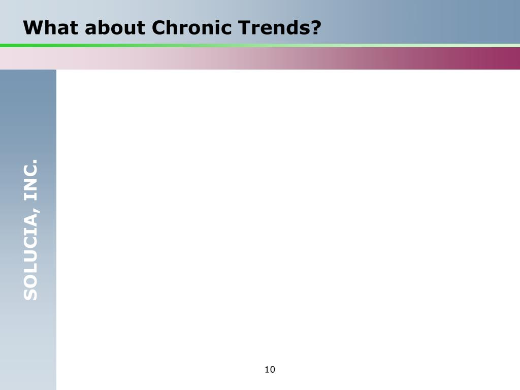 What about Chronic Trends?