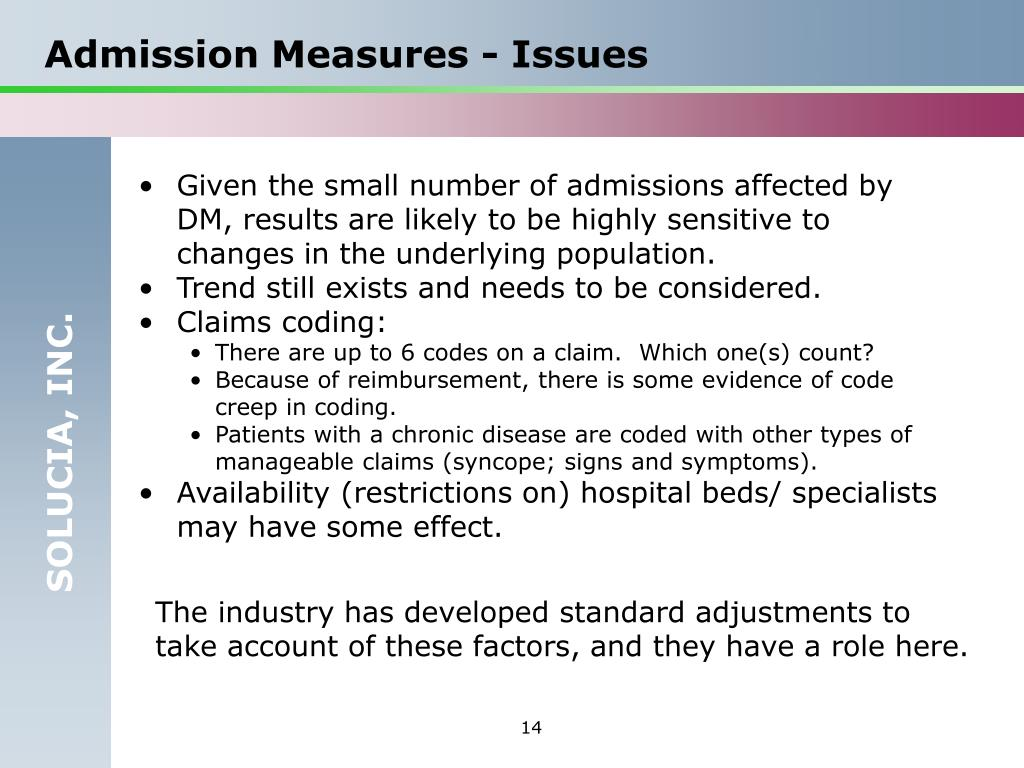 Admission Measures - Issues