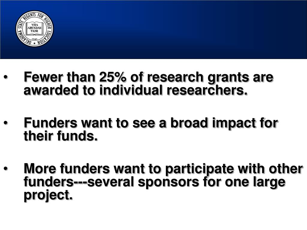 Fewer than 25% of research grants are awarded to individual researchers.