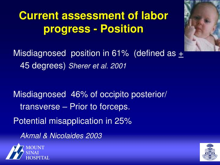 Current assessment of labor progress - Position