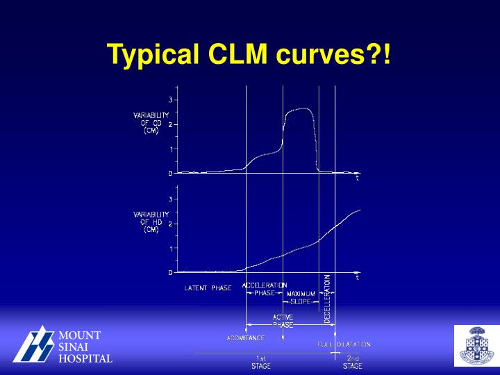 Typical CLM curves?!
