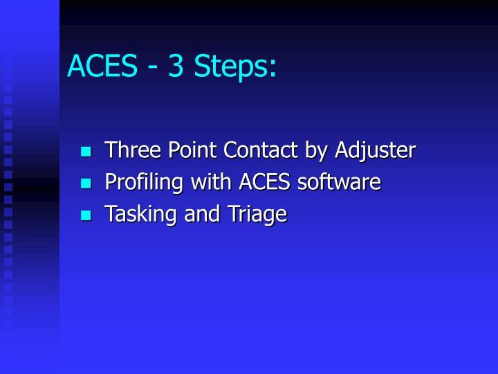 ACES - 3 Steps: