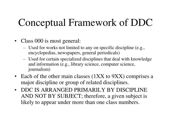 Conceptual Framework of DDC