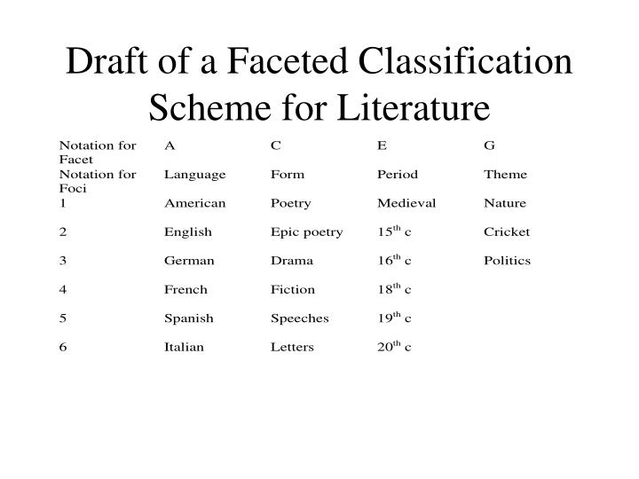 Draft of a Faceted Classification Scheme for Literature