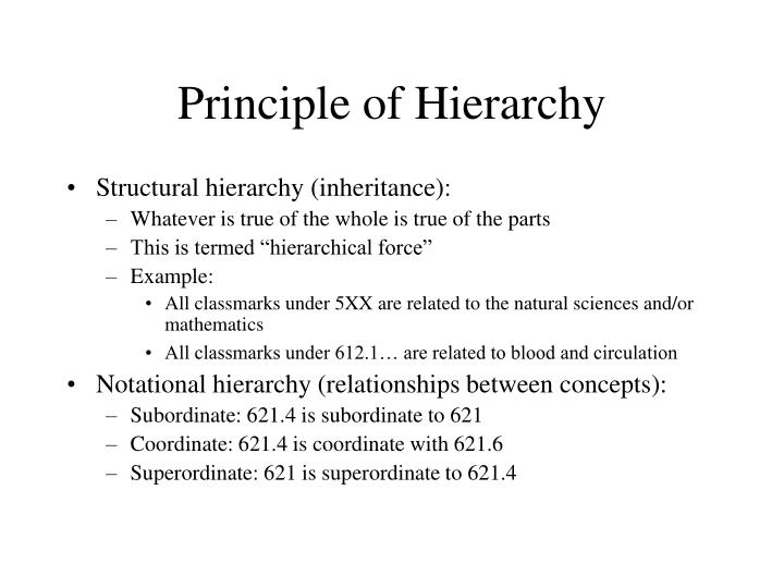 Principle of Hierarchy