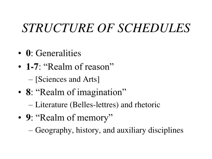 STRUCTURE OF SCHEDULES