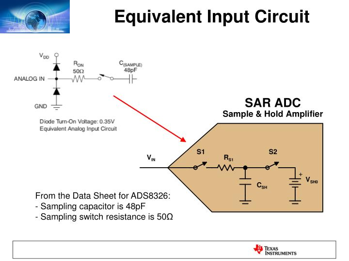Equivalent Input Circuit