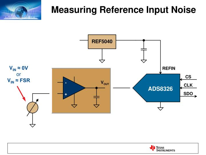 Measuring Reference Input Noise