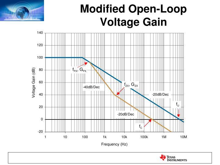 Modified Open-Loop
