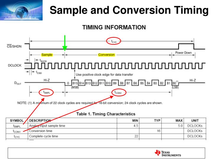 Sample and Conversion Timing
