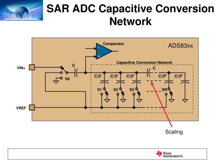SAR ADC Capacitive Conversion Network