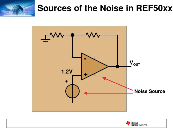 Sources of the Noise in REF50xx
