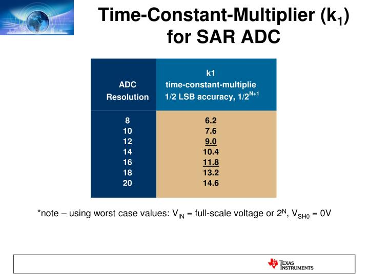 Time-Constant-Multiplier (k