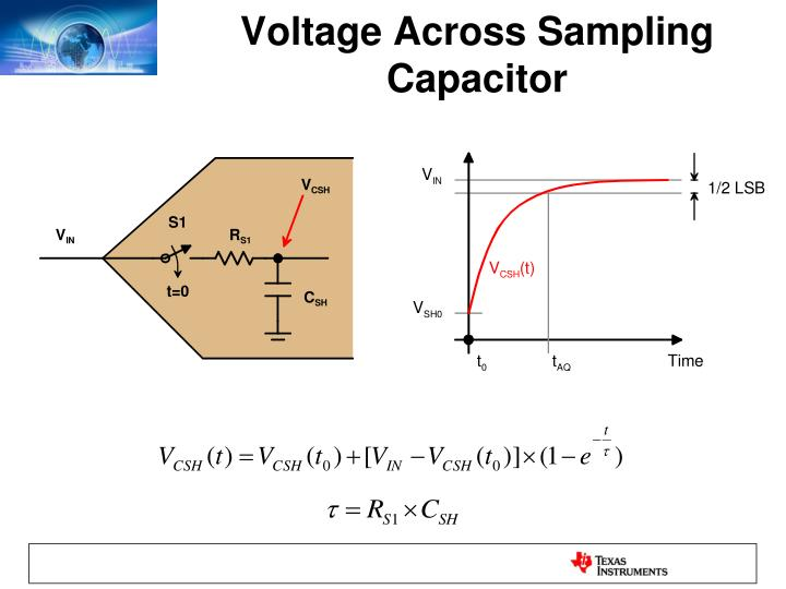 Voltage Across Sampling Capacitor