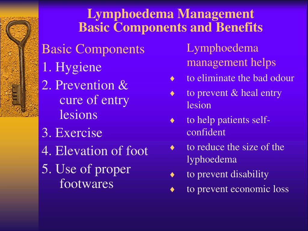Lymphoedema Management
