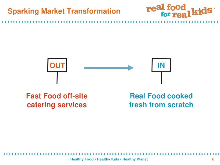 Sparking Market Transformation