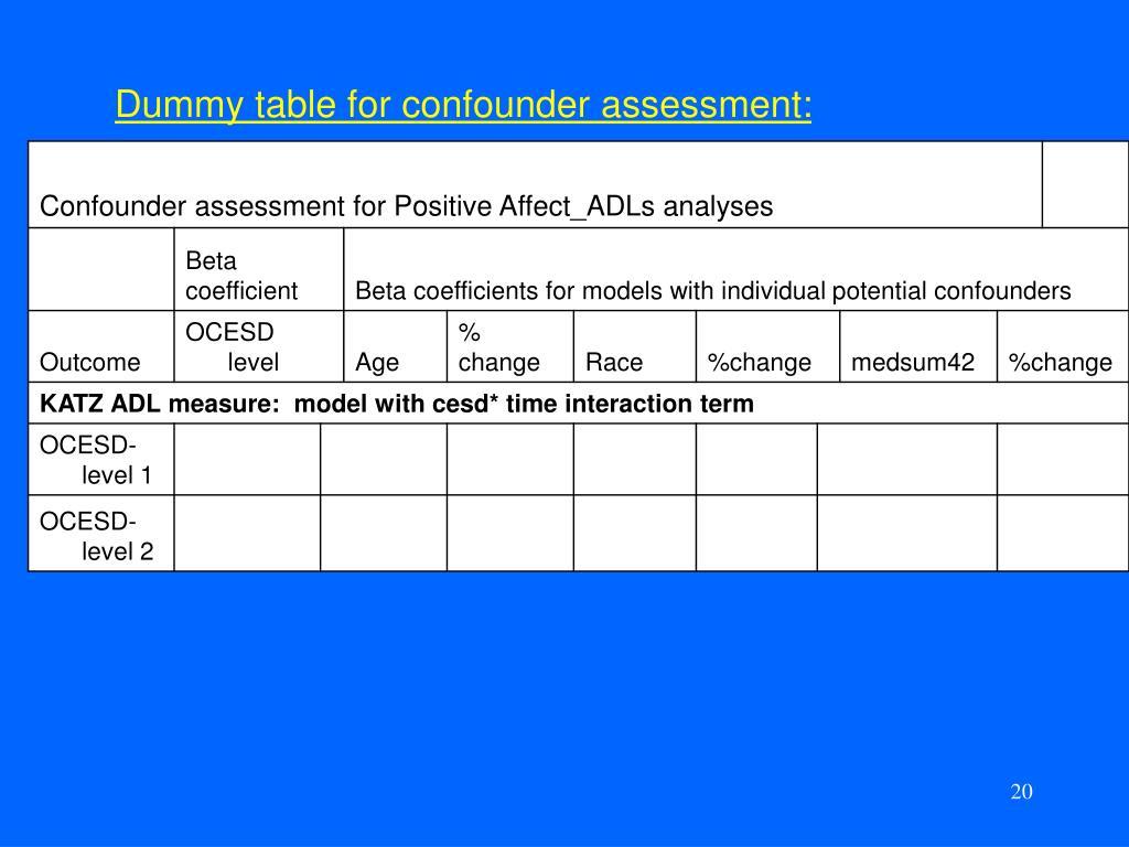 Dummy table for confounder assessment: