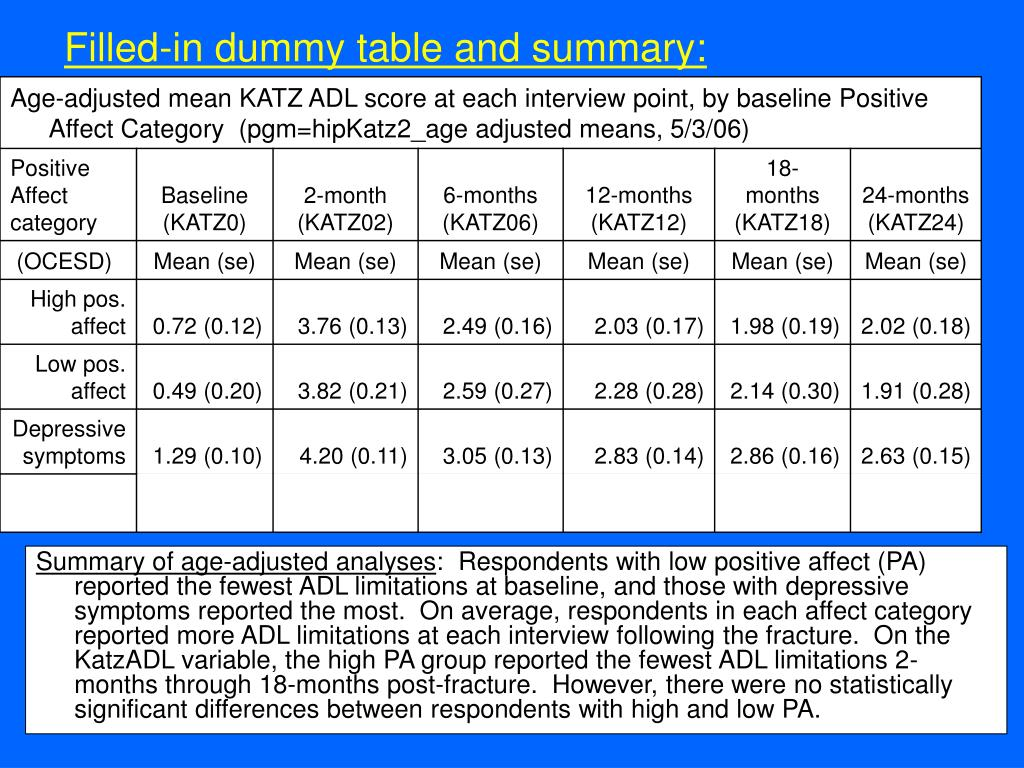 Filled-in dummy table and summary: