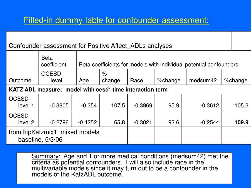 Filled-in dummy table for confounder assessment: