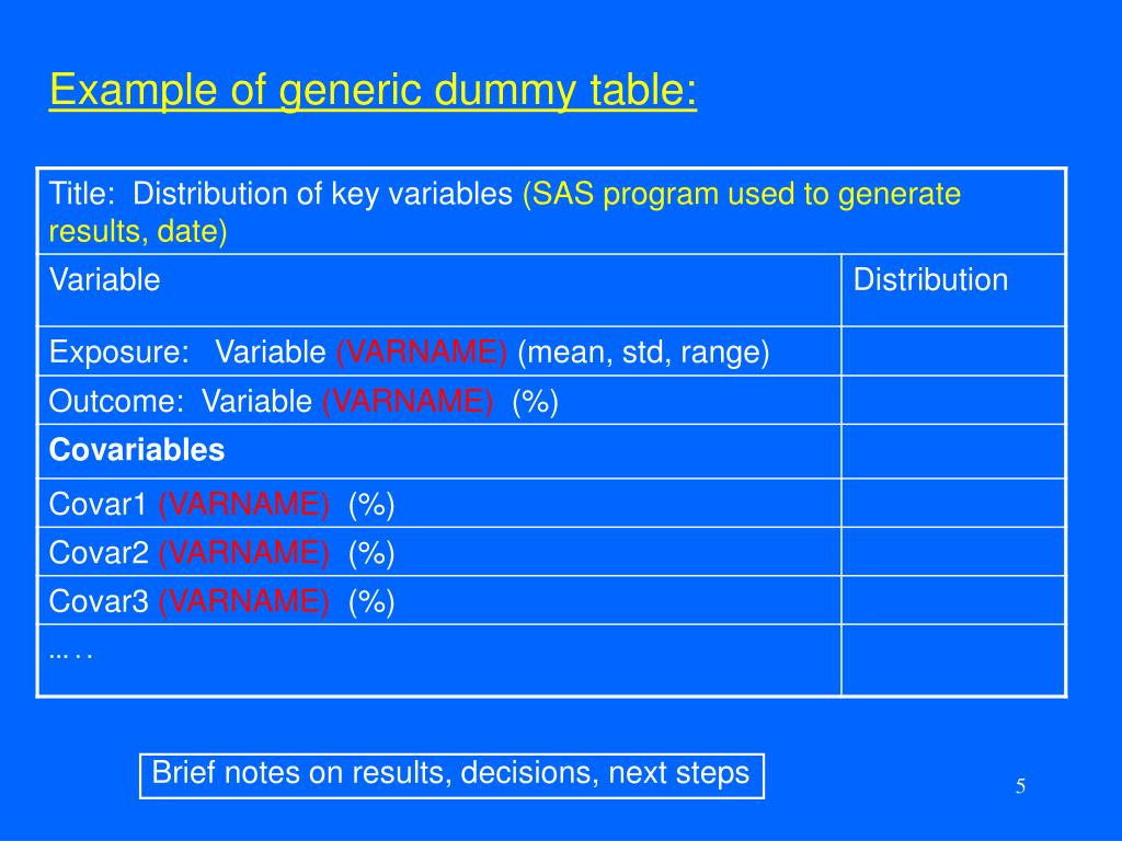 Example of generic dummy table: