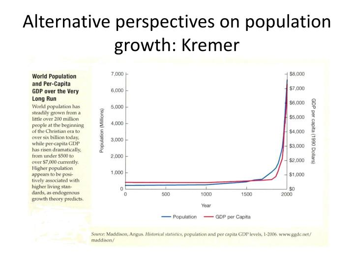 Alternative perspectives on population