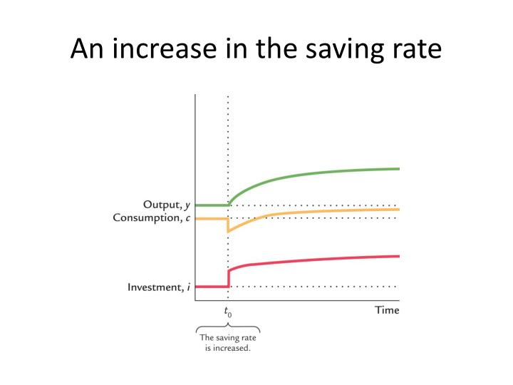 An increase in the saving rate