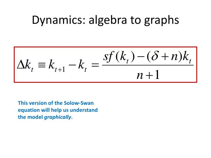 Dynamics: algebra to graphs