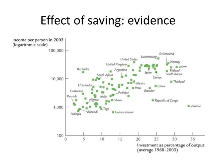 Effect of saving: evidence