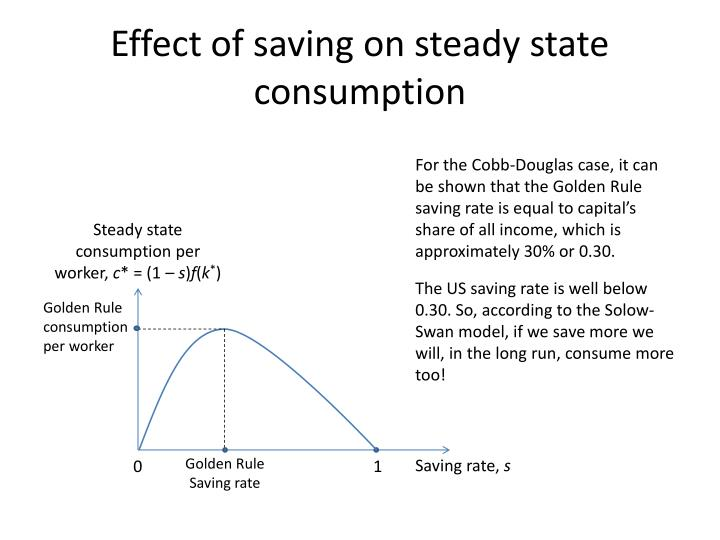 Effect of saving on steady state consumption
