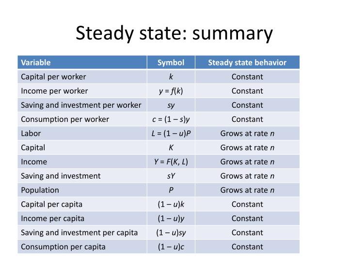 Steady state: summary