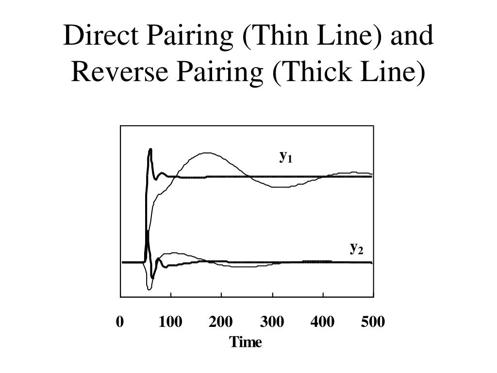 Direct Pairing (Thin Line) and Reverse Pairing (Thick Line)
