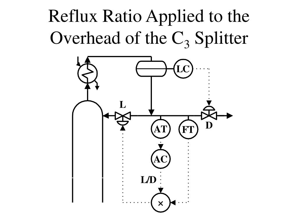 Reflux Ratio Applied to the Overhead of the C