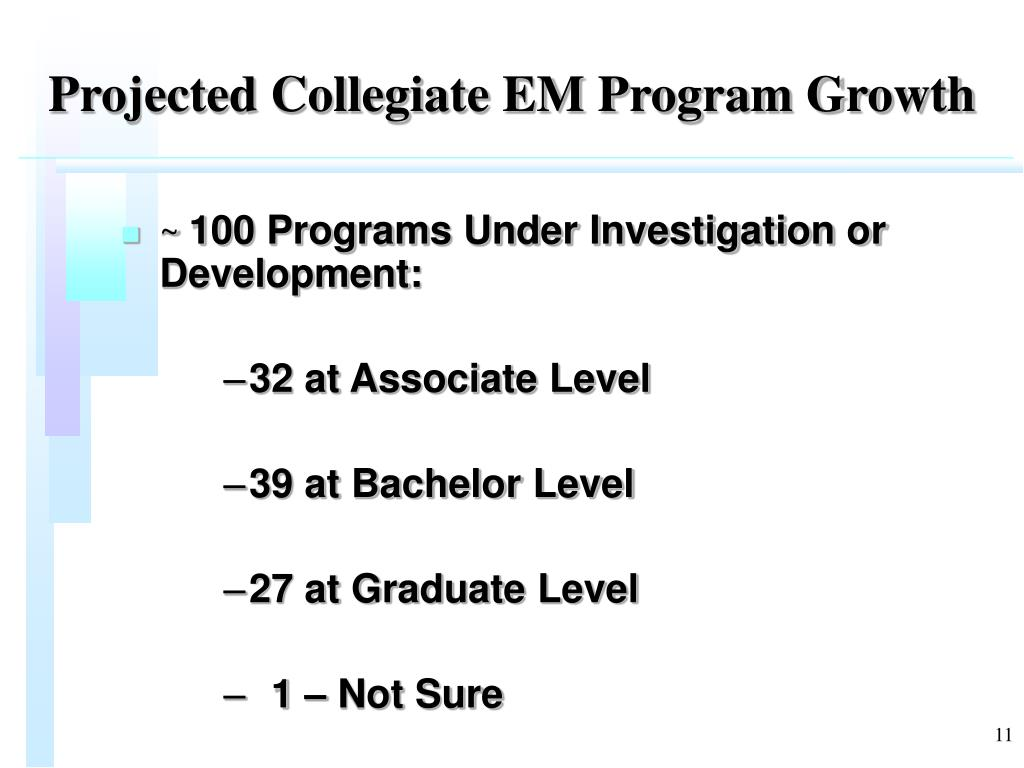 Projected Collegiate EM Program Growth