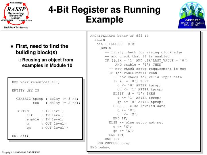 4-Bit Register as Running Example