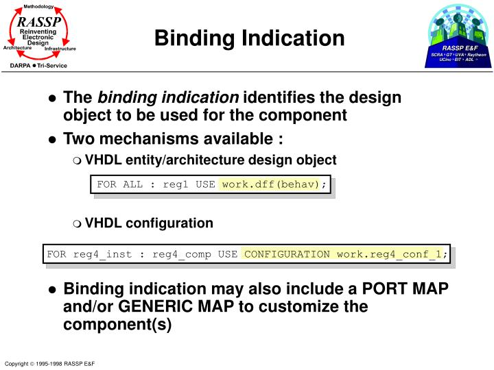 Binding Indication