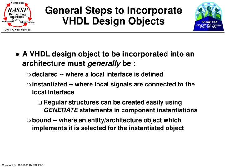 General Steps to Incorporate VHDL Design Objects