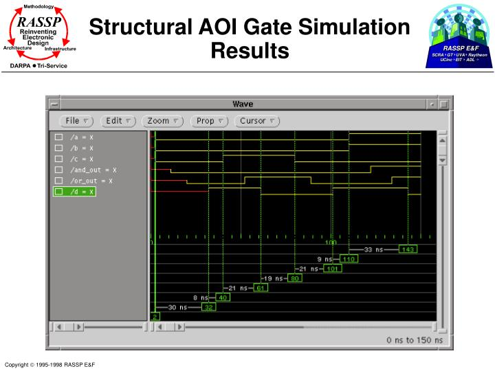 Structural AOI Gate Simulation Results