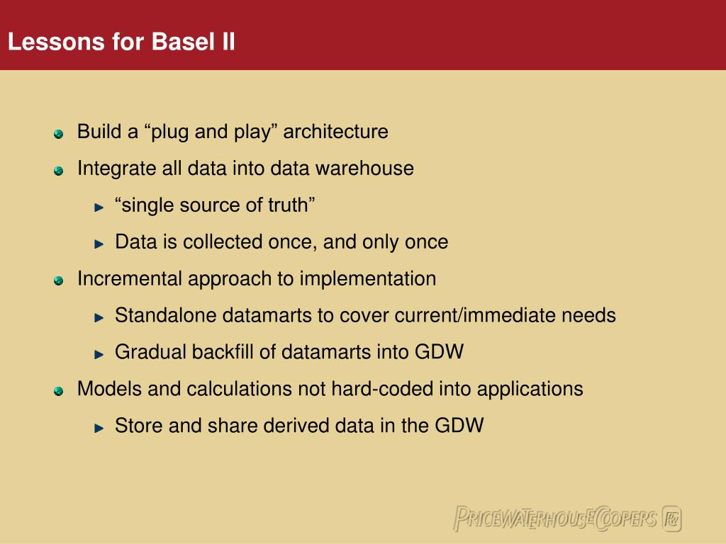 Lessons for Basel II